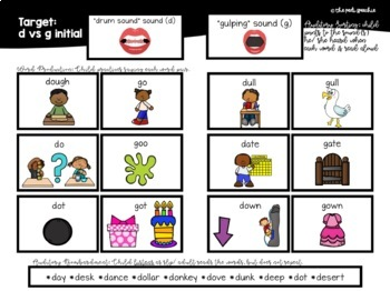 Minimal Pairs | Phonological Disorders | Speech Therapy