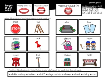 Minimal Pairs & More: Cluster Reduction