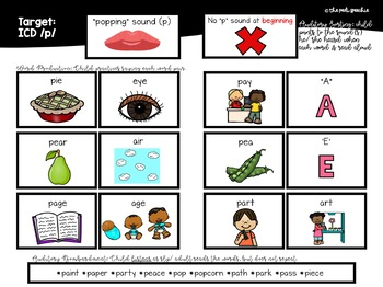 Minimal Pairs: Initial & Final Consonant Deletion | Speech Therapy