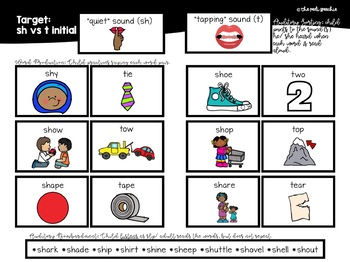 Minimal Pairs & More: Stopping  | Phonological Disorders | Speech and Language