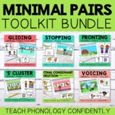 Minimal Pairs Toolkit Bundle for Speech Therapy