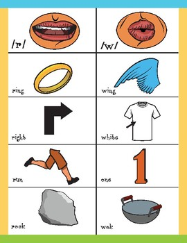 Minimal Pairs for /r/ and /w/