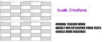 Minimal Prep Weekly Multiplication Timed Tests