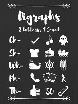 Minimalist Digraphs Poster