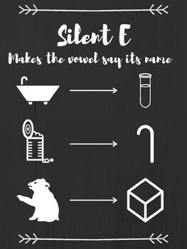 Minimalist Silent E Poster
