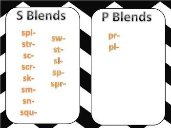 Minion Blends Center RF 2.3 and RF 2.3a