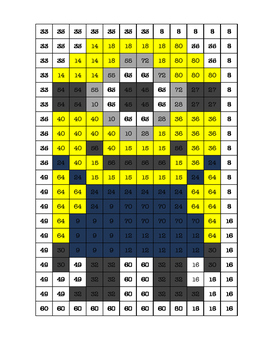 Minion Math Mystery - Multiplication Color By Number