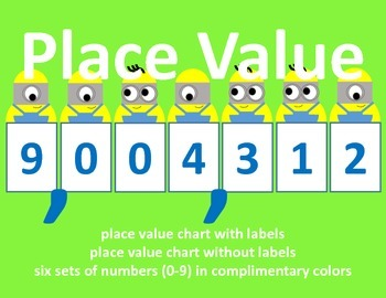 Minion Place Value Charts