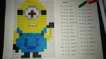 Minions Movie Mystery Picture - 4 operations: add, sub, multiplication, division