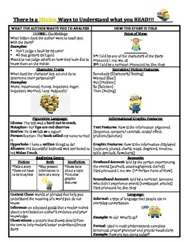 Minions Reading Standards Bookmark