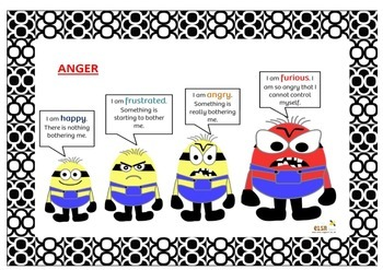 Minions stages of anger