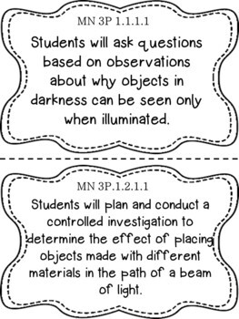 Minnesota 3rd Grade Learning Objective Standards Cards   Science
