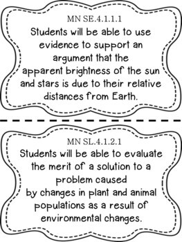 Minnesota 5th Grade Learning Objective Standards Cards | Science