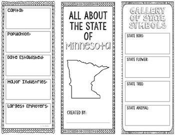 Minnesota - State Research Project - Interactive Notebook
