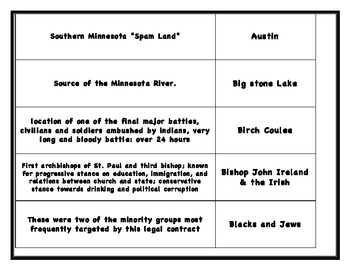 Minnesota Board Game