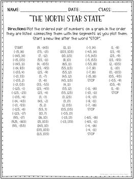 Minnesota Coordinate Graphing Picture 1st Quadrant & ALL 4 Quadrants
