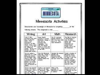 Minnesota Differentiated State Activities