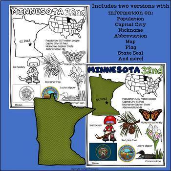 Minnesota Fact Sheet By Starlight Treasures