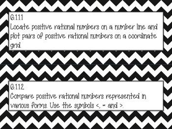 Minnesota Math Standards Black Chevron