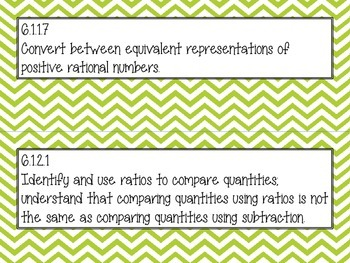 Minnesota Math Standards Green Chevron