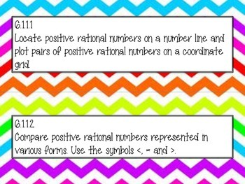Minnesota Math Standards Rainbow Chevron