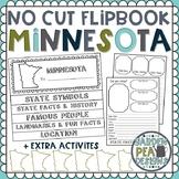 Minnesota State Research Flip Book
