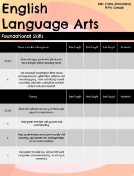 Minnesota State Standards Checklist - Fifth Grade