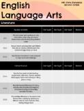 Minnesota State Standards Checklist - Second Grade