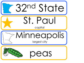 Minnesota State Word Wall Bulletin Board Set. Geography Curriculum.