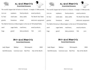 Minnesota Webquest Common Core Research Mini Book