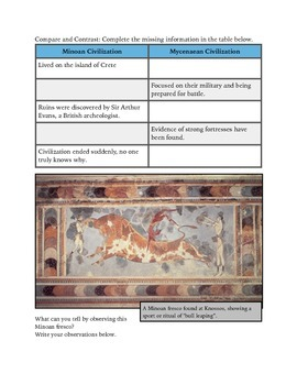 Minoan and Mycenaean Civilizations: an introduction