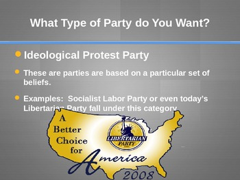 Minor Political Parties Power Point