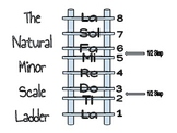 Minor Scale Ladder