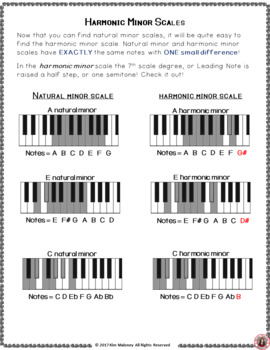 Minor Scales: Explanation and Worksheets