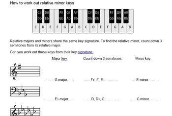 Minor keys - Relative minors, harmonic and melodic minor keys - Lesson bundle