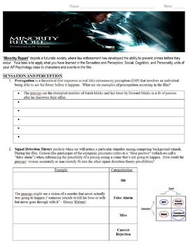 Minority Report Worksheet for Psychology
