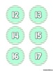 Mint Decor Round Numbers