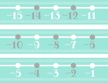 Mint and Gray Classroom Number Line Decor