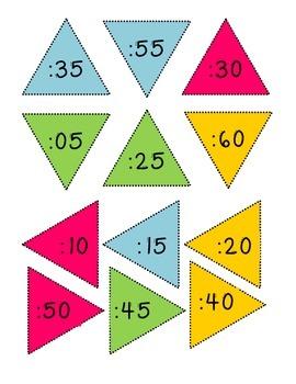 Minute Labels for Classroom Clock