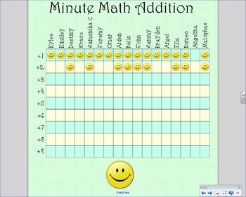 Minute Math Chart