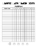 Minute Math Fact Chart-Pac Man