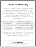 Minute Math Addition Fluency for Common Core