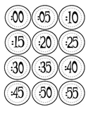 Minute Numbers for Clock Face