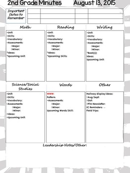 Minutes/Meeting Template