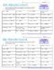 Minuto Loco Mini - AR Verbs in Present Tense - Conjugation Races