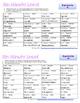 Minuto Loco Mini - Preterite Verbs - All Forms - Conjugation Races