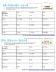 Minuto Loco Mini - Gustar and Pronouns - Conjugation Races