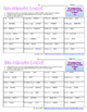 Minuto Loco Mini - Subjunctive Present Tense Stem Changing Verbs