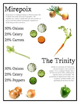 Mirepoix Handout for Culinary