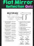 Mirror Reflection Image Formation Quiz